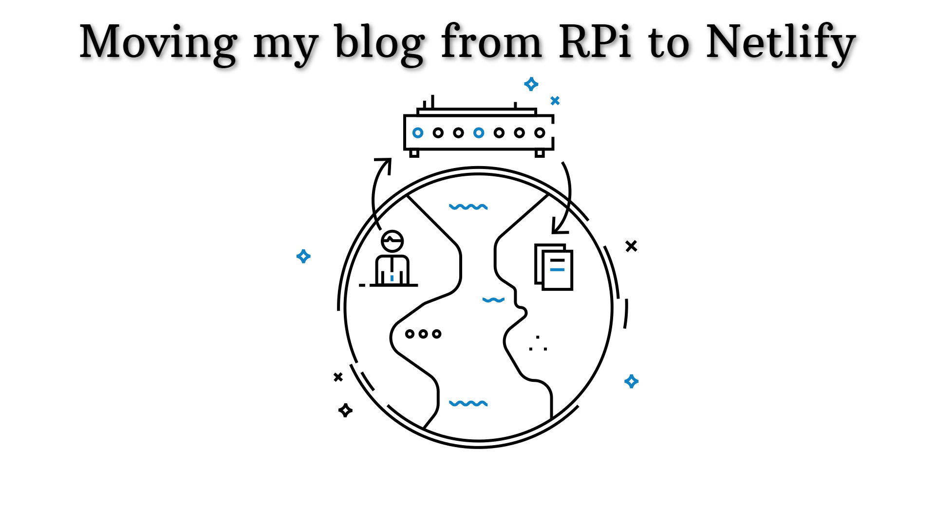 Moving my blog from RPi to Netlify
